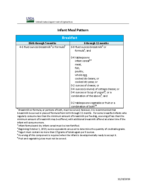 Updated CACFP Meal Pattern (Infants)