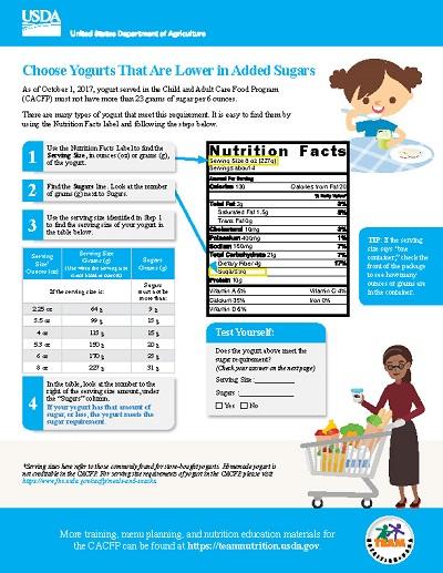 Choosing Yogurts