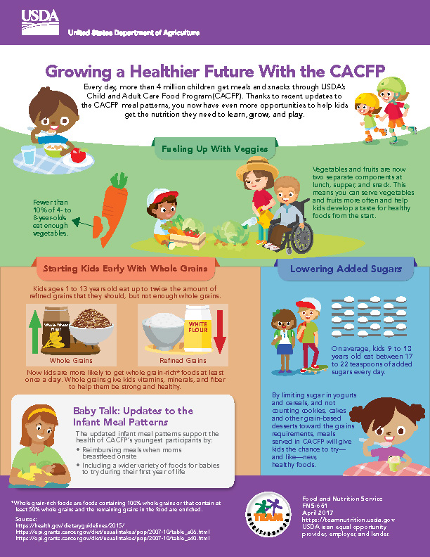 Growing a HealthierFuture With the CACFP