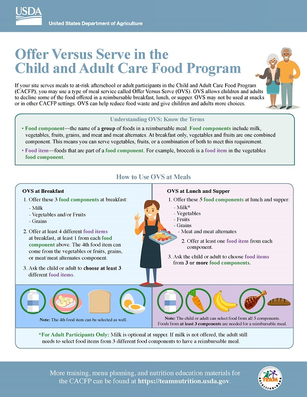 Offer Versus Serve in the CACFP