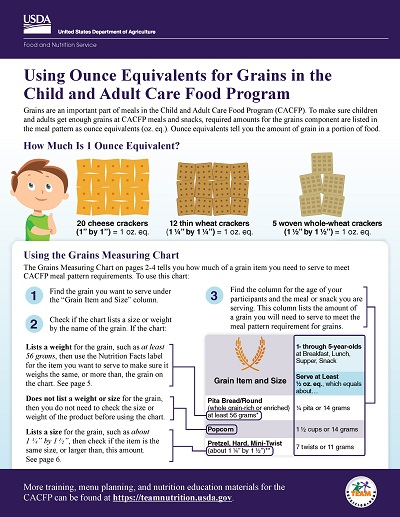 Using Ounce Equivalents for Grains in the Child and Adult Care Food Program